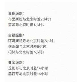 国内外网课时间表