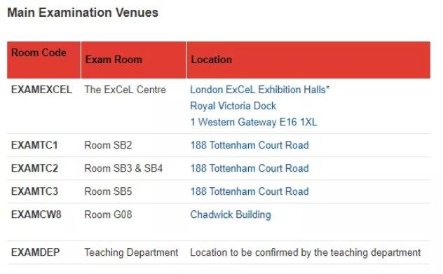 UCL常见的考试场地