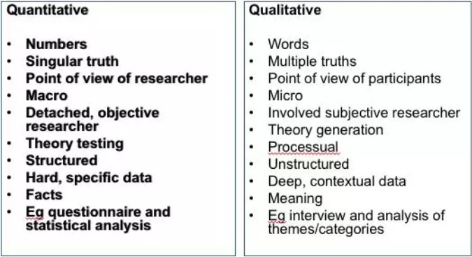 定性分析与定量分析的区别