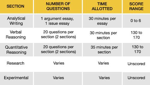 研究计划书格式