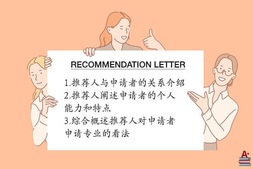 推荐信怎么写